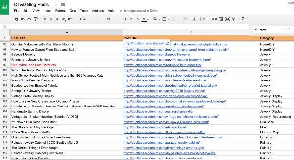 Blogging 101, How to use a Google spreadsheet to organize blog posts and get more blog traffic   DuctTapeAndDenim.com